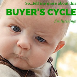 Learn About the Buyer's Cycle