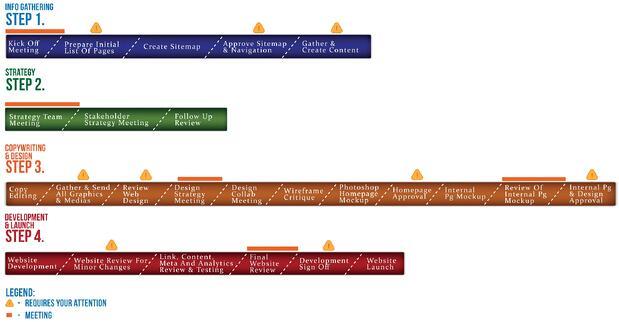 road-map-for-website-development.jpg