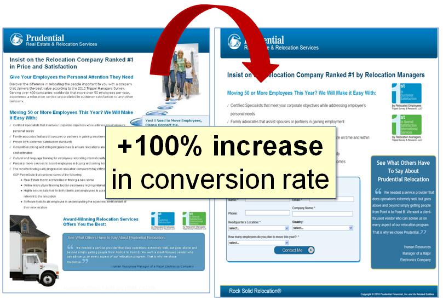 increase-in-conversion-rate.jpg