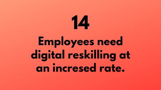 #14 - Employees Need Digital Reskilling | Xcellimark Training