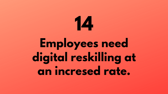 #14 - Employees Need Digital Reskilling | Xcellimark Training