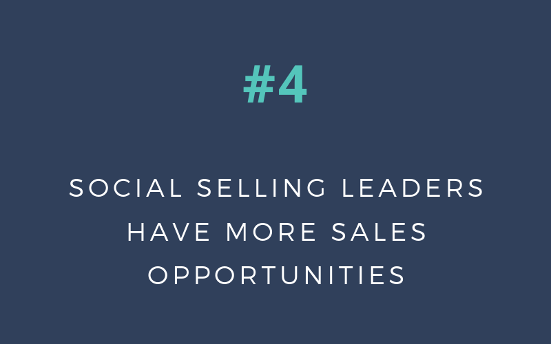 Reason #4: Why You Should Invest in Learning Social Selling | Xcellimark Blog
