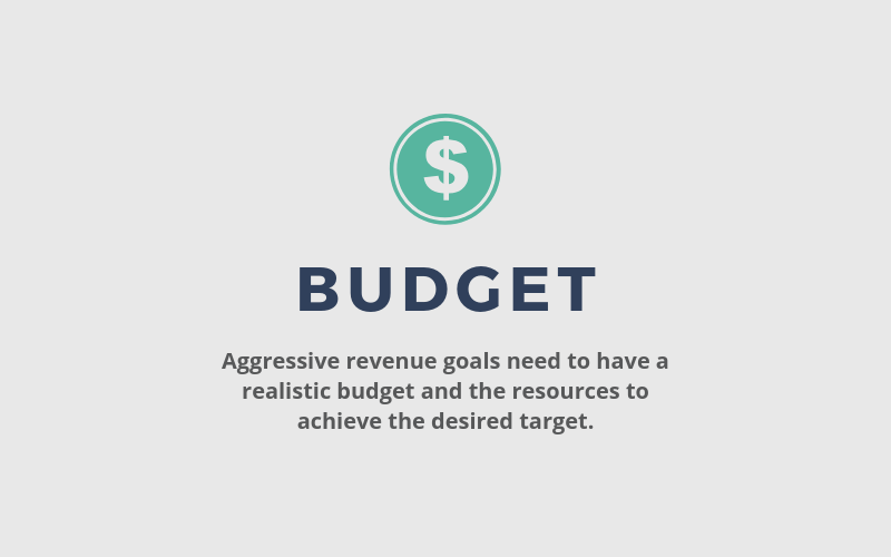 Effective Digital Marketing Budgeting | Xcellimark Blog
