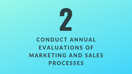 Conduct Annual Evaluations of Marketing and Sales Processes