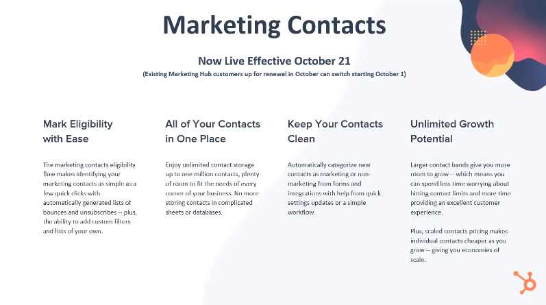 HubSpot Marketing Contacts - Xcellimark Blog