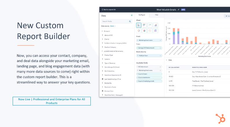 HubSpot Custom Report Builder - Xcellimark Blog