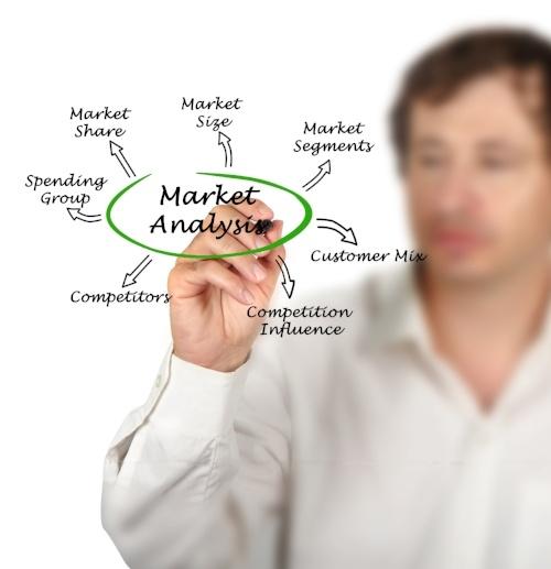 Market Demand Analysis