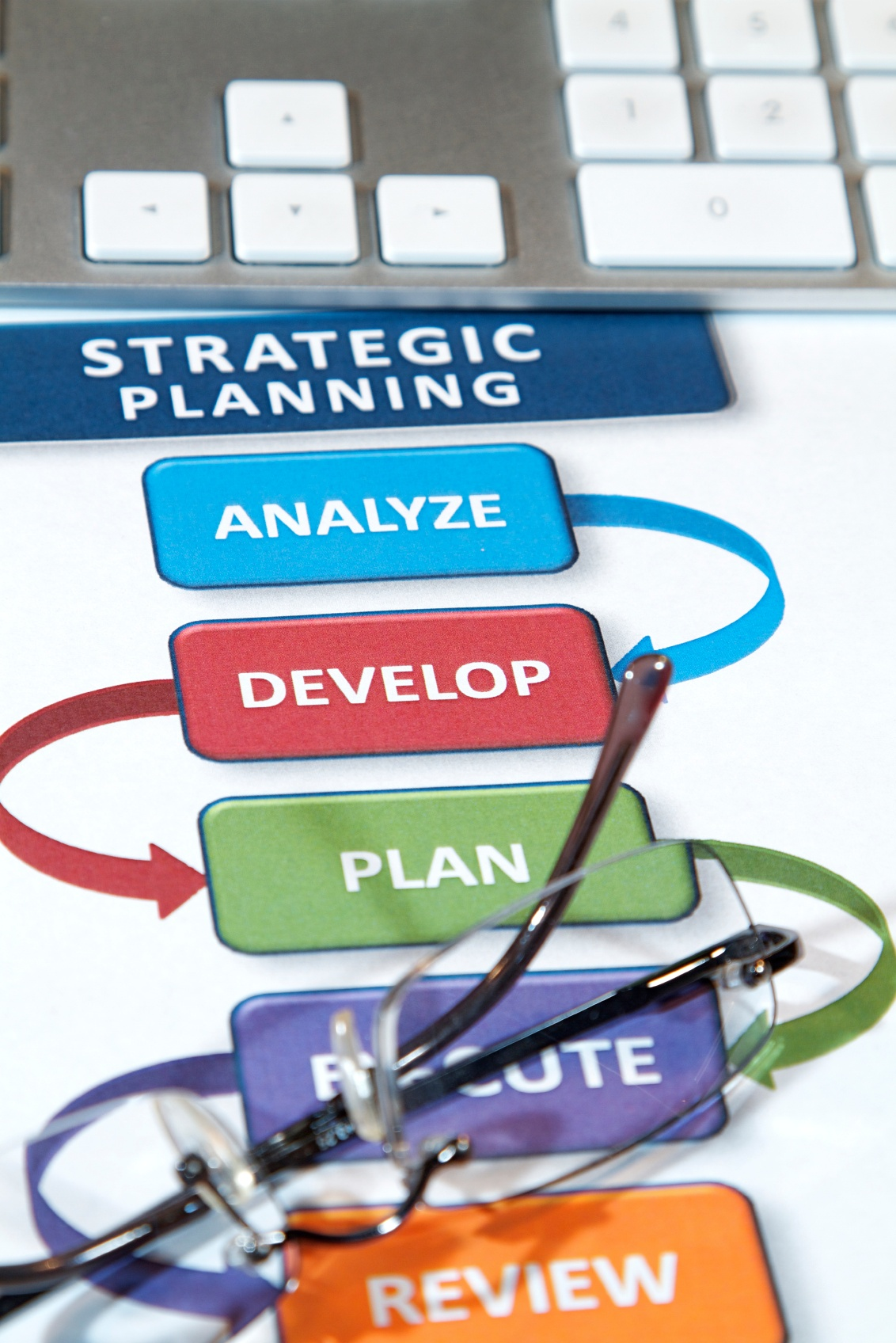 What a Detailed Strategy & Plan Might Include