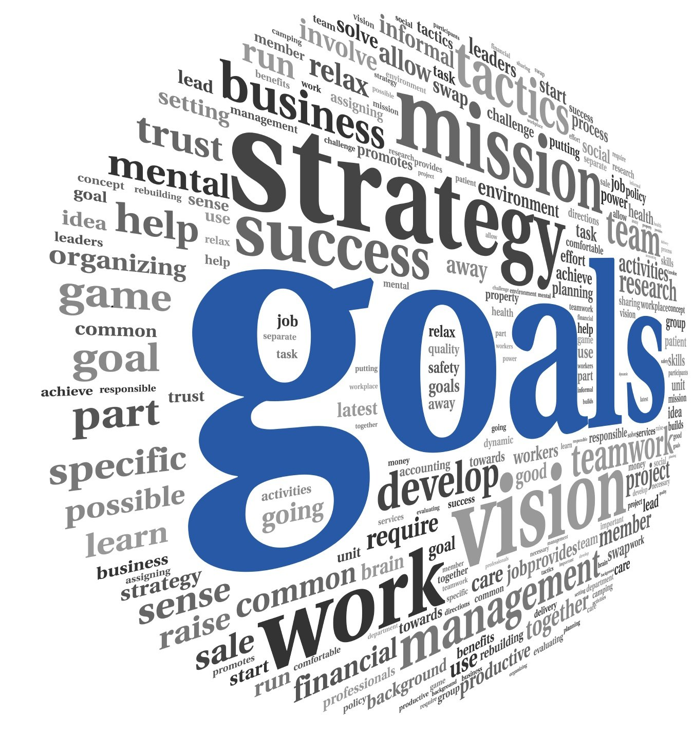 Strategy and Goals