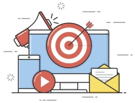 Inbound Marketing Plan
