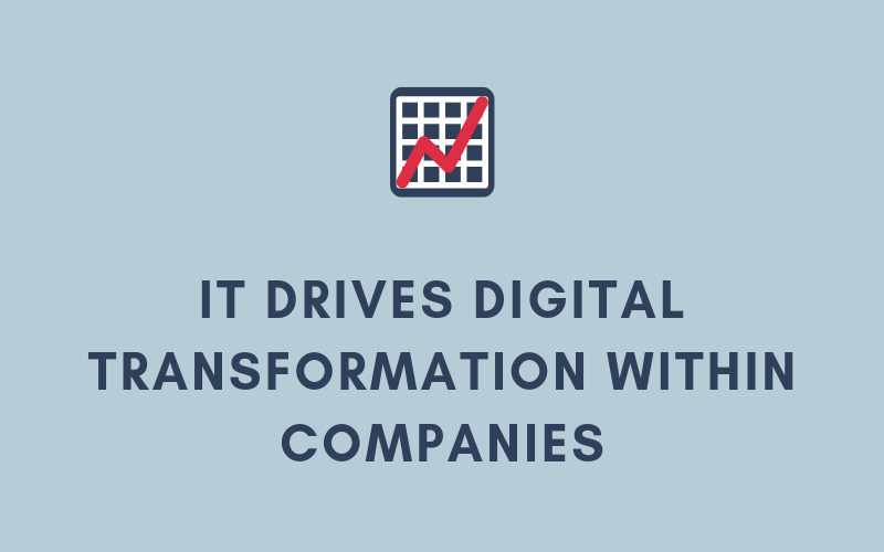 Drive Digital Transformation Within Your Company | Xcellimark Blog