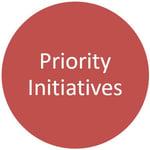 Priority Initiatives-2