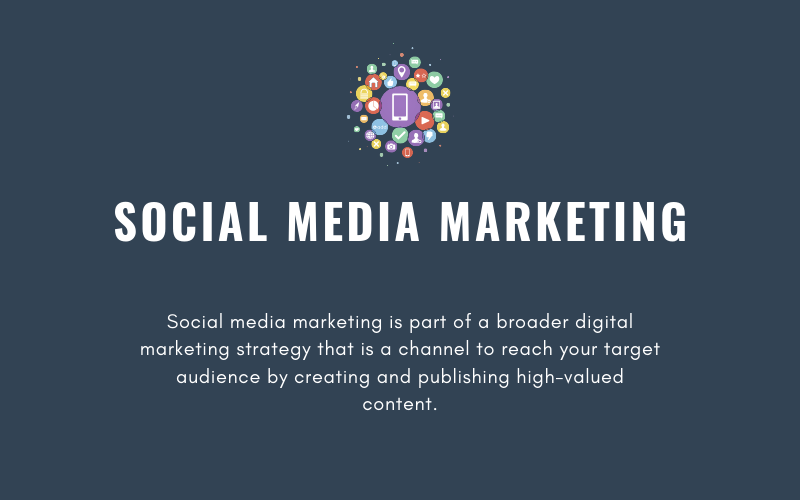 Social Media Marketing | Xcellimark Blog