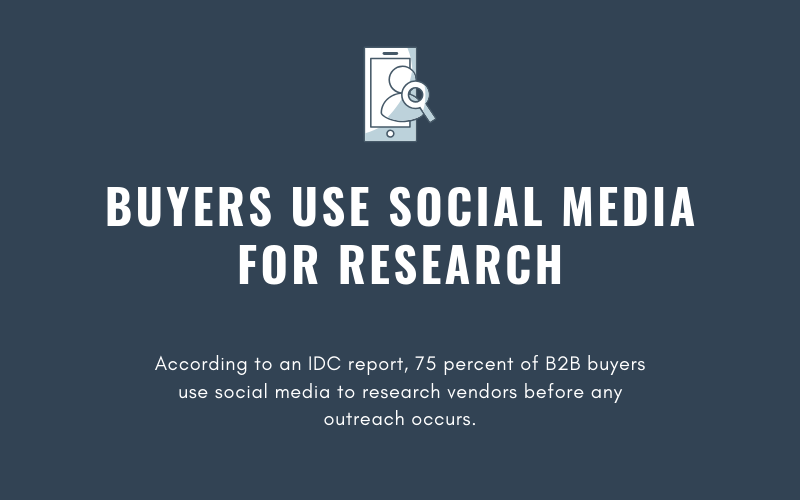 Using Social Media for Buyer Research | Xcellimark Training
