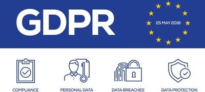 GDPR Law