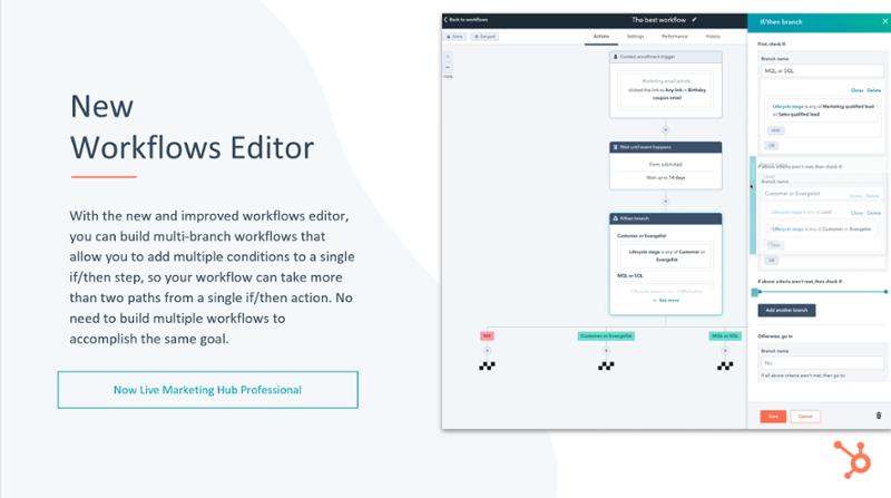 HubSpot Marketing Hub - New Workflow Editor