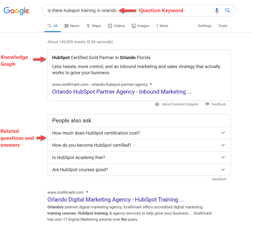 Question Keyword Searches in Google