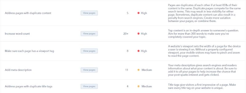 HubSpot SEO Recommendations