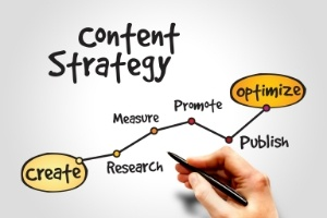 Content Creation Tips for Inbound Marketing