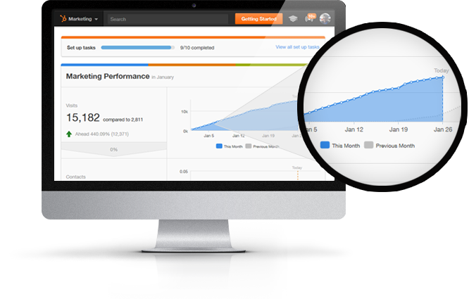 HubSpot Marketing, Sales & CRM Software - Xcellimark