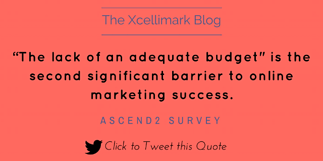 Mistake #2: Lack of an Adequate Budget (Click To Tweet)