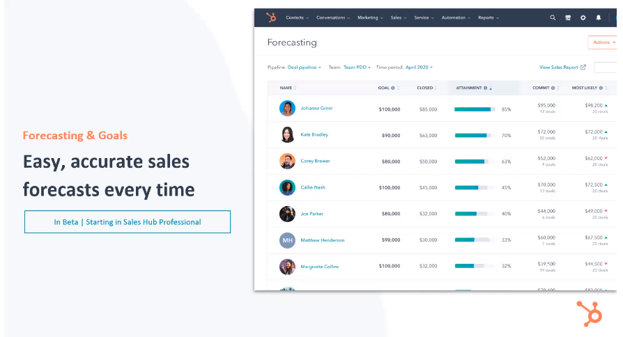 HubSpot Sales Hub Forecasting and Goals - Xcellimark Blog